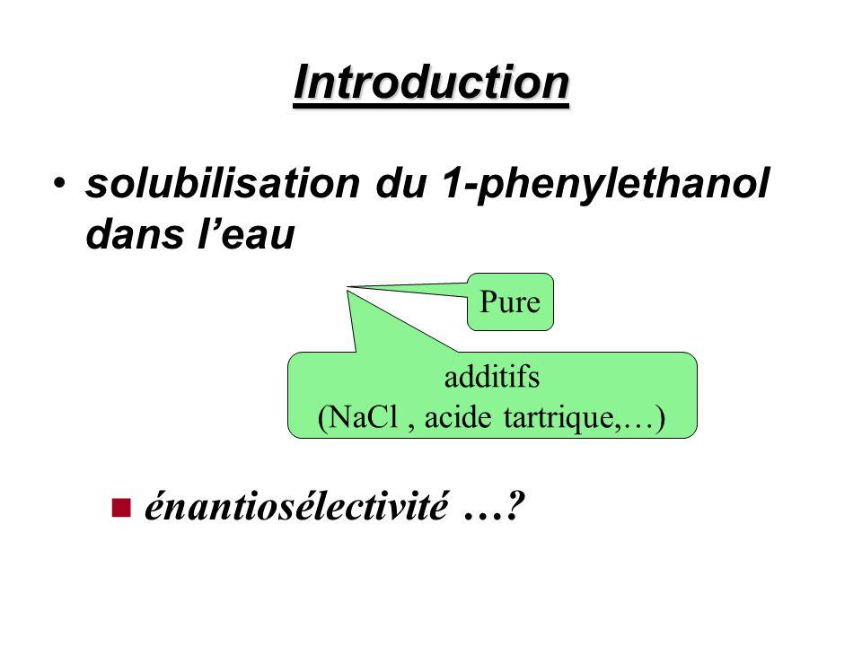 Etude de la solubilisation du 1-phenylethanol dans des solutions aqueuses d acide tartrique