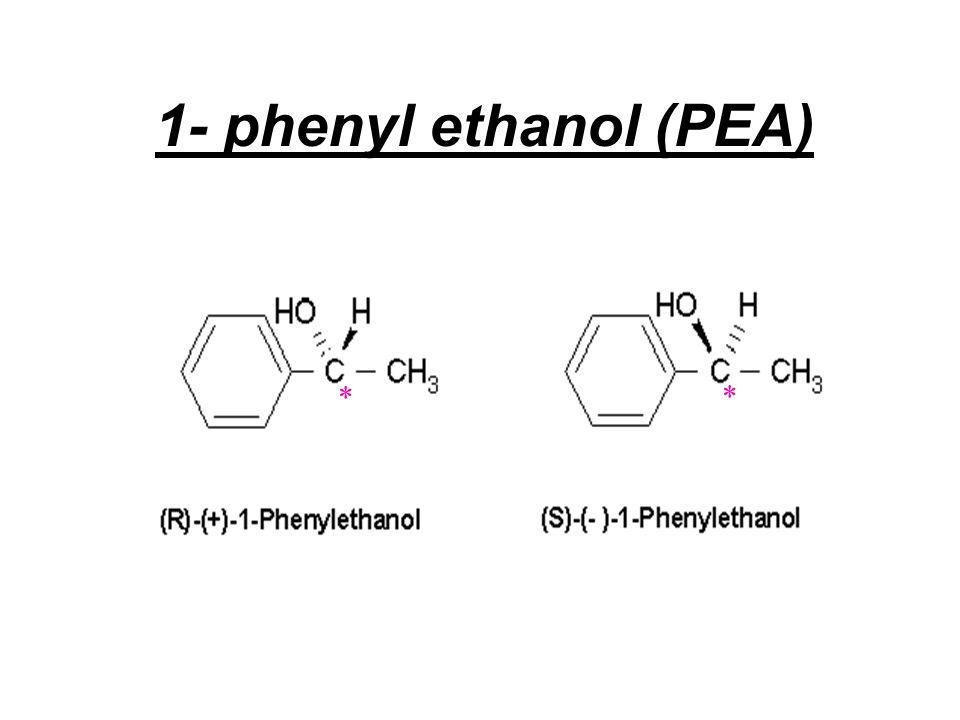 Introduction •solubilisation du 1-phenylethanol dans l'eau Pure additifs (NaCl, acide tartrique,…)  énantiosélectivité …