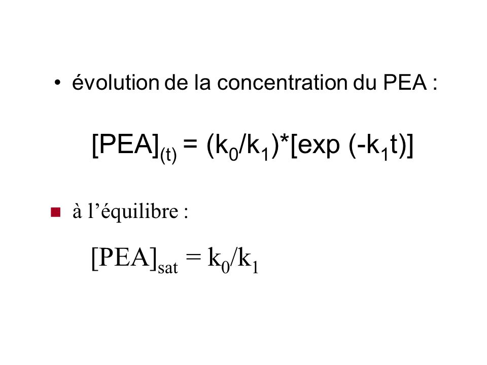 Deux processus ont lieu simultanément: • PEA org  PEA aq k 0 solubilisation d ordre 0 : indépendant de la quantité de PEA org  PEA org  PEA aq k 1 relargage d ordre 1 par rapport à PEA aq