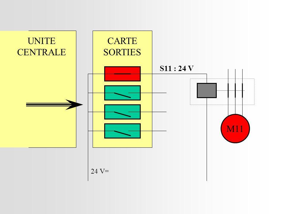 CARTE SORTIES 24 V= UNITE CENTRALE M11 S11 : 24 V