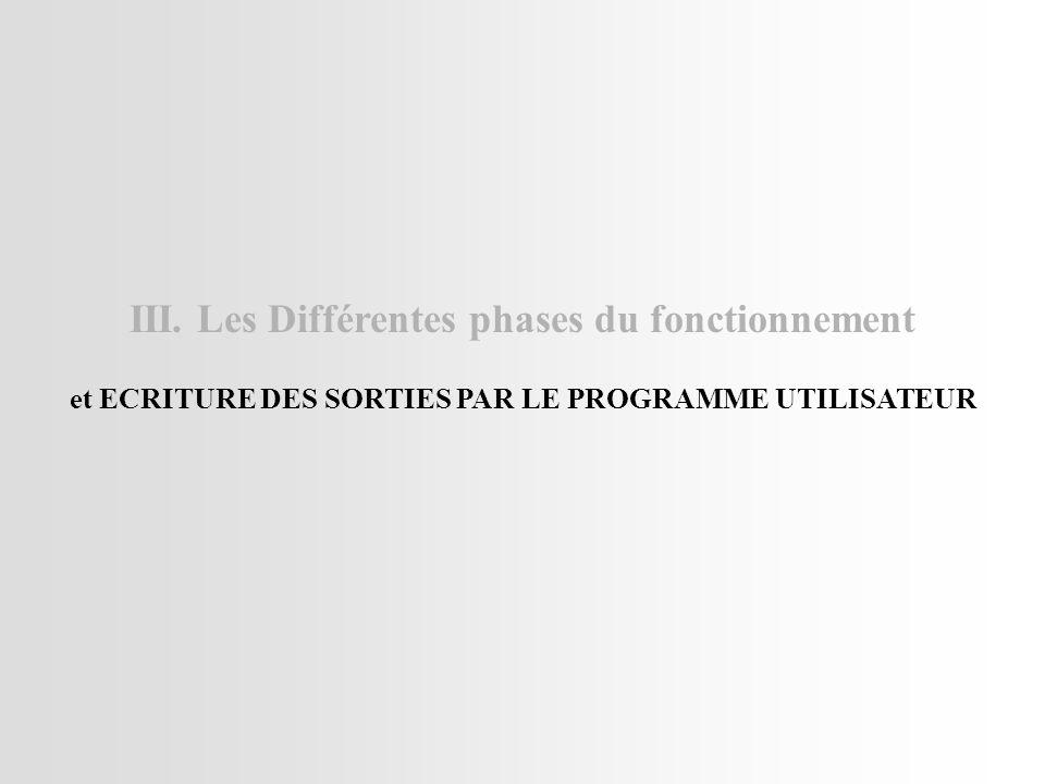 III. Les Différentes phases du fonctionnement et ECRITURE DES SORTIES PAR LE PROGRAMME UTILISATEUR