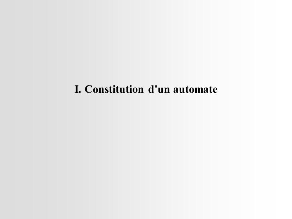 Scrutation (n)Scrutation (n+1) E1 Image E1 La mémoire image E1 n a été à l état 1 ni lors de la scrutation (n), ni lors de la scrutation (n+1)