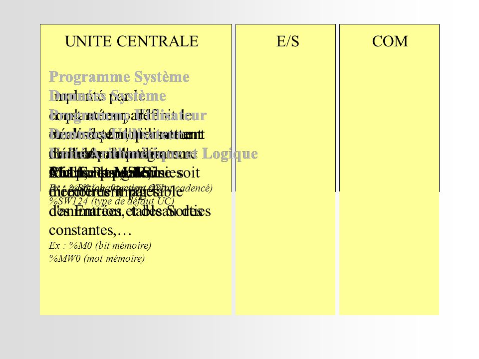 Scrutation (n)Scrutation (n+1) E1 Image E1 Cas n°3