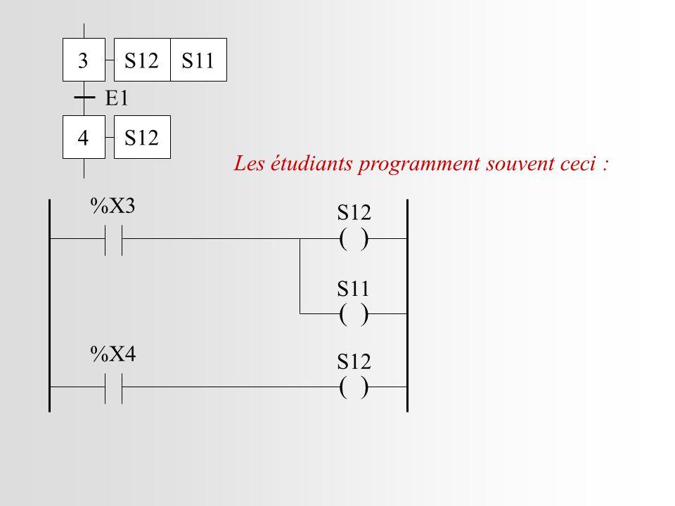 3 4 E1 S12S11 S12 Les étudiants programment souvent ceci : ( ) S12 %X3 ( ) S11 %X4 ( ) S12