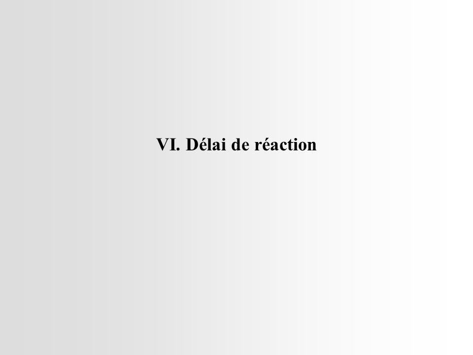 VI. Délai de réaction