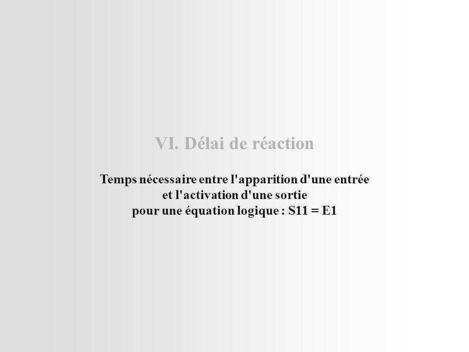 Temps nécessaire entre l apparition d une entrée et l activation d une sortie pour une équation logique : S11 = E1