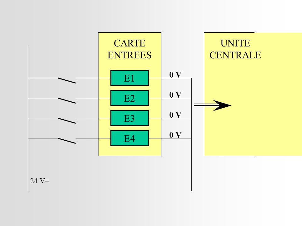 UNITE CENTRALE MIS S11 S12 S13 S14 n° 0 0 0 0 état Traitement des Sorties PROGRAMME S11%X24