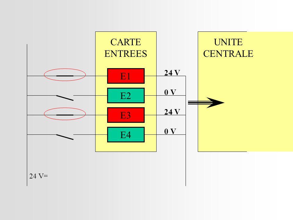 CARTE ENTREES E1 E2 E3 E4 24 V= UNITE CENTRALE 24 V 0 V 24 V 0 V