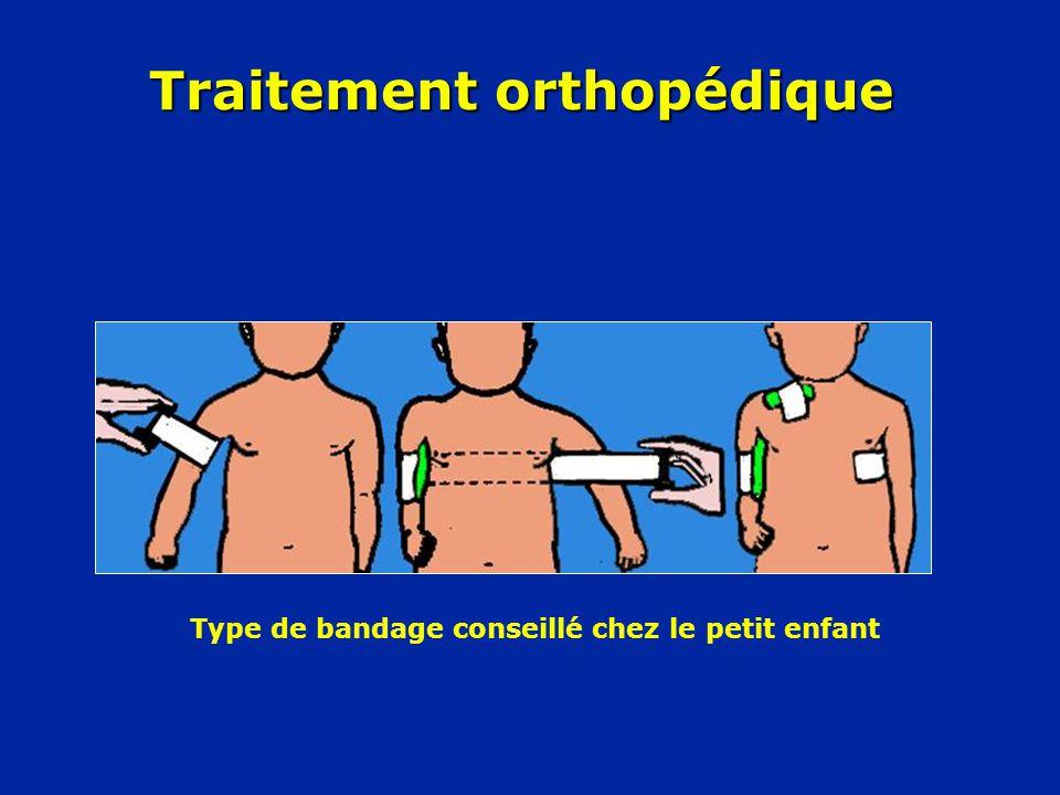 Traitement orthopédique Type de bandage conseillé chez le petit enfant