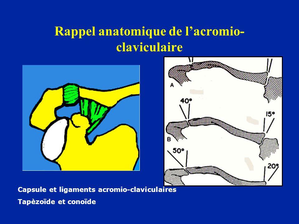 Rappel anatomique de l'acromio- claviculaire Capsule et ligaments acromio-claviculaires Tapèzoïde et conoïde