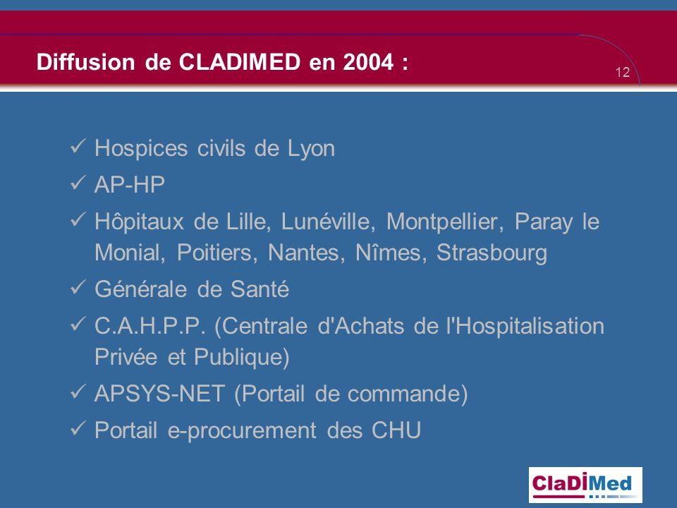 12 Diffusion de CLADIMED en 2004 :  Hospices civils de Lyon  AP-HP  Hôpitaux de Lille, Lunéville, Montpellier, Paray le Monial, Poitiers, Nantes, Nîmes, Strasbourg  Générale de Santé  C.A.H.P.P.