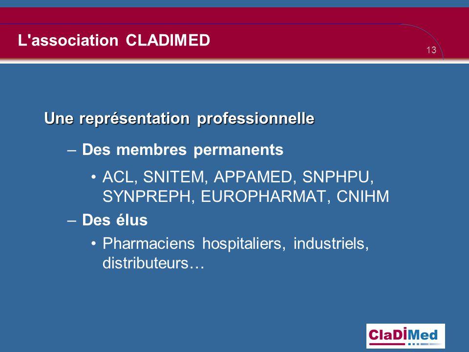 13 L association CLADIMED Une représentation professionnelle –Des membres permanents •ACL, SNITEM, APPAMED, SNPHPU, SYNPREPH, EUROPHARMAT, CNIHM –Des élus •Pharmaciens hospitaliers, industriels, distributeurs…