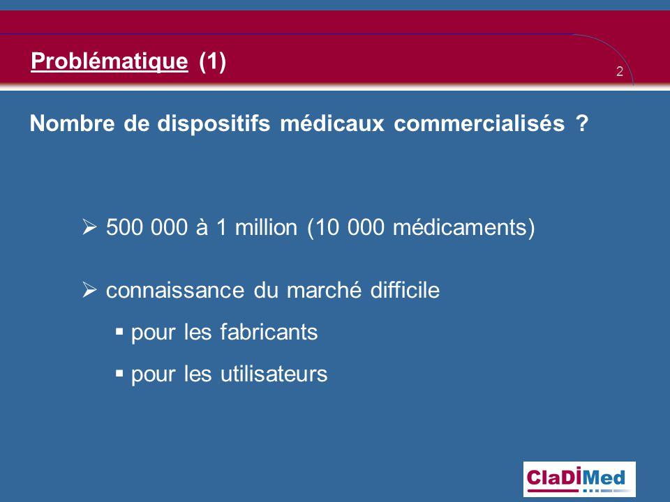 2 Nombre de dispositifs médicaux commercialisés ?  500 000 à 1 million (10 000 médicaments)  connaissance du marché difficile  pour les fabricants