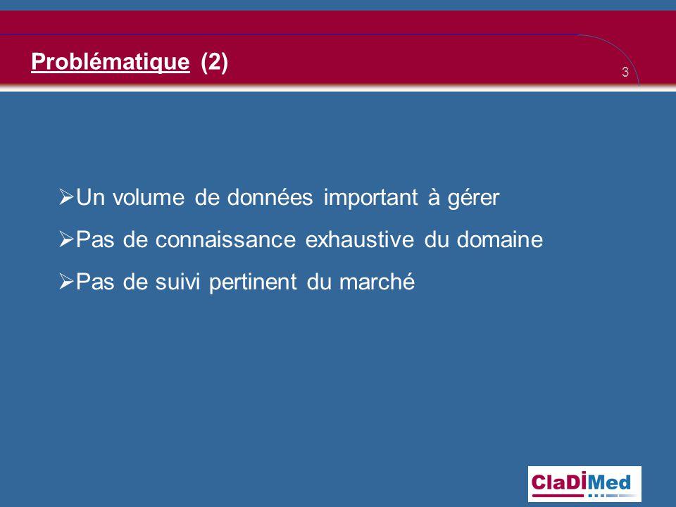 3 Problématique (2)  Un volume de données important à gérer  Pas de connaissance exhaustive du domaine  Pas de suivi pertinent du marché
