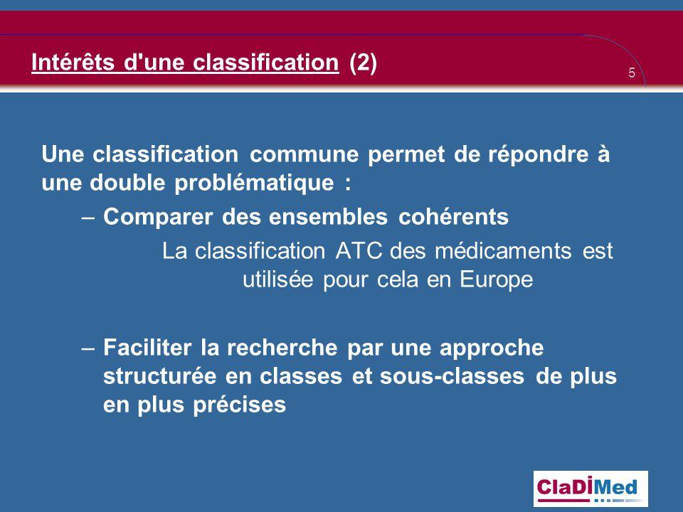 5 Intérêts d une classification (2) Une classification commune permet de répondre à une double problématique : –Comparer des ensembles cohérents La classification ATC des médicaments est utilisée pour cela en Europe –Faciliter la recherche par une approche structurée en classes et sous-classes de plus en plus précises