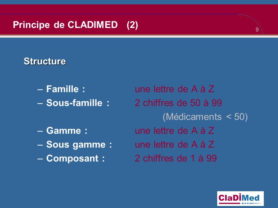 9 Principe de CLADIMED (2) Structure –Famille :une lettre de A à Z –Sous-famille :2 chiffres de 50 à 99 (Médicaments < 50) –Gamme : une lettre de A à Z –Sous gamme :une lettre de A à Z –Composant : 2 chiffres de 1 à 99