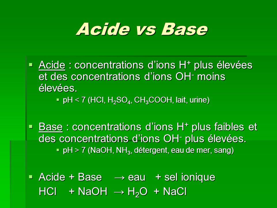 Acide vs Base  Acide : concentrations d'ions H + plus élevées et des concentrations d'ions OH - moins élevées.  pH < 7 (HCl, H 2 SO 4, CH 3 COOH, la