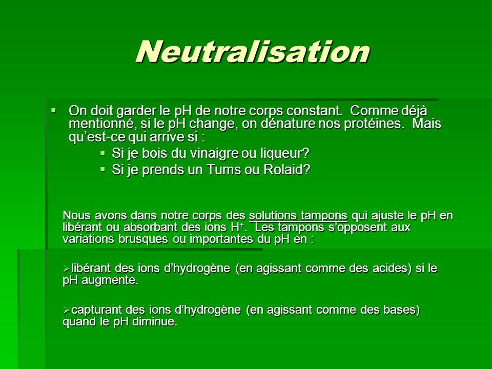 Neutralisation  On doit garder le pH de notre corps constant. Comme déjà mentionné, si le pH change, on dénature nos protéines. Mais qu'est-ce qui ar