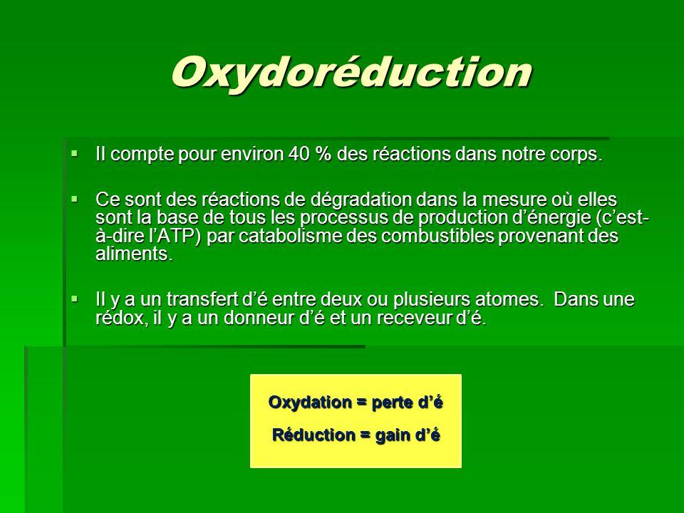 La réaction de l'oxyde de calcium 2Ca + O 2 → 2CaO Ca → Ca 2+ : perdu 2 é (l'atome a subit une oxydation et la charge augmente de deux) O → O 2- : gagné 2 é (l'atome a subit une réduction et la charge diminue de deux)