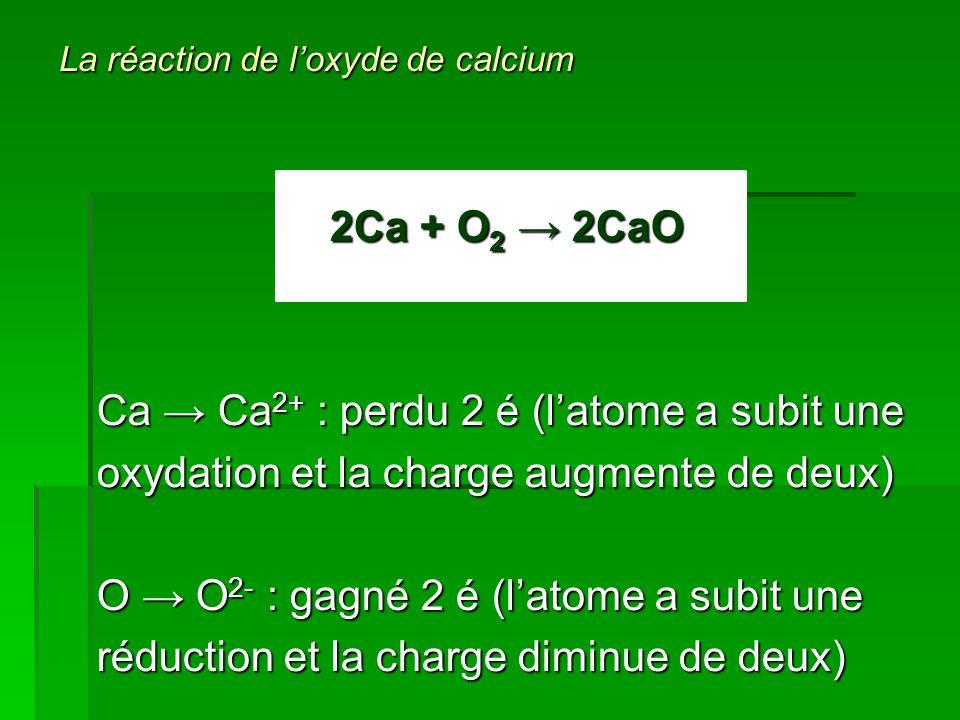 Le Na est oxydé puisqu il perd un électron et devient un cation.