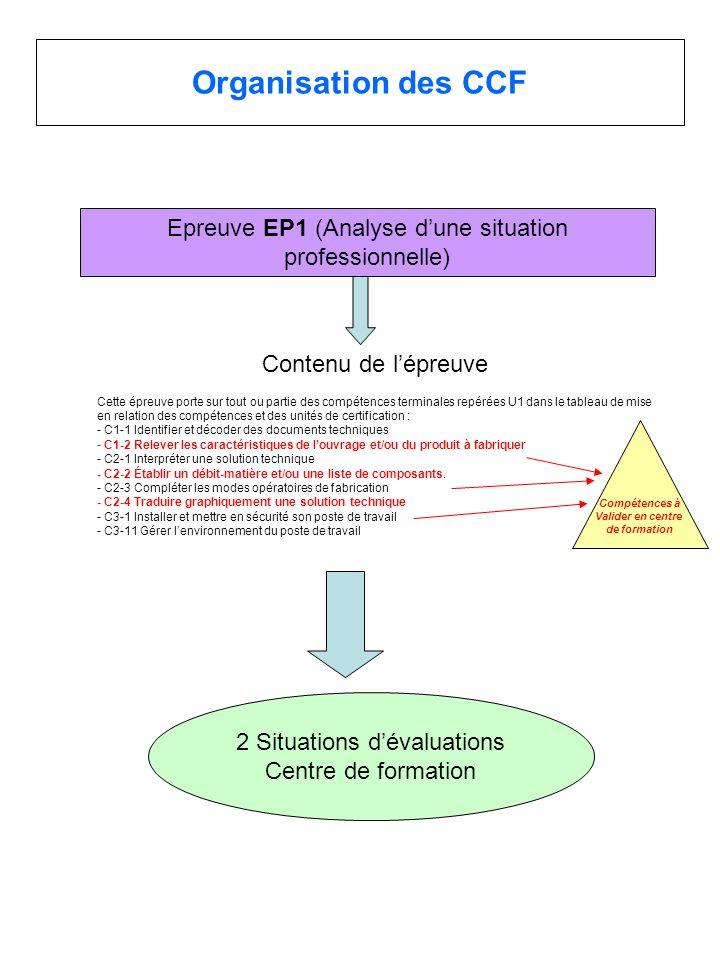 Organisation des CCF Epreuve EP1 (Analyse d'une situation professionnelle) Contenu de l'épreuve Cette épreuve porte sur tout ou partie des compétences