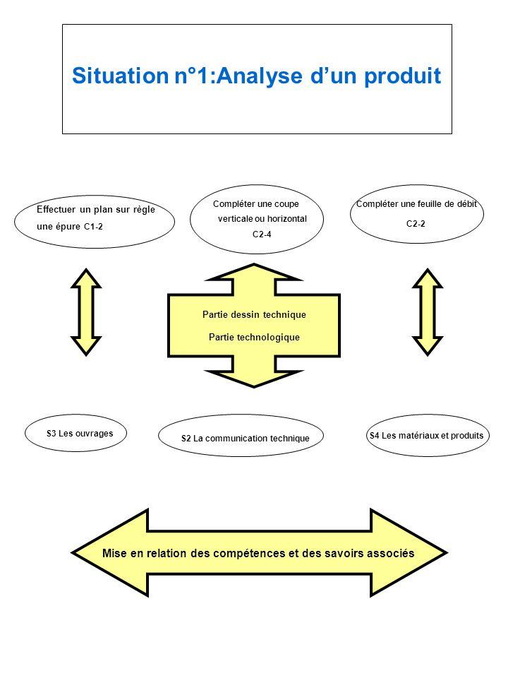 Partie dessin technique Partie technologique Compléter une coupe verticale ou horizontal C2-4 Compléter une feuille de débit C2-2 Effectuer un plan su