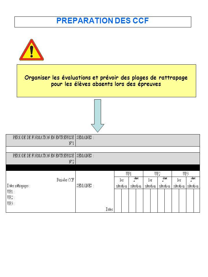 PREPARATION DES CCF Organiser les évaluations et prévoir des plages de rattrapage pour les élèves absents lors des épreuves