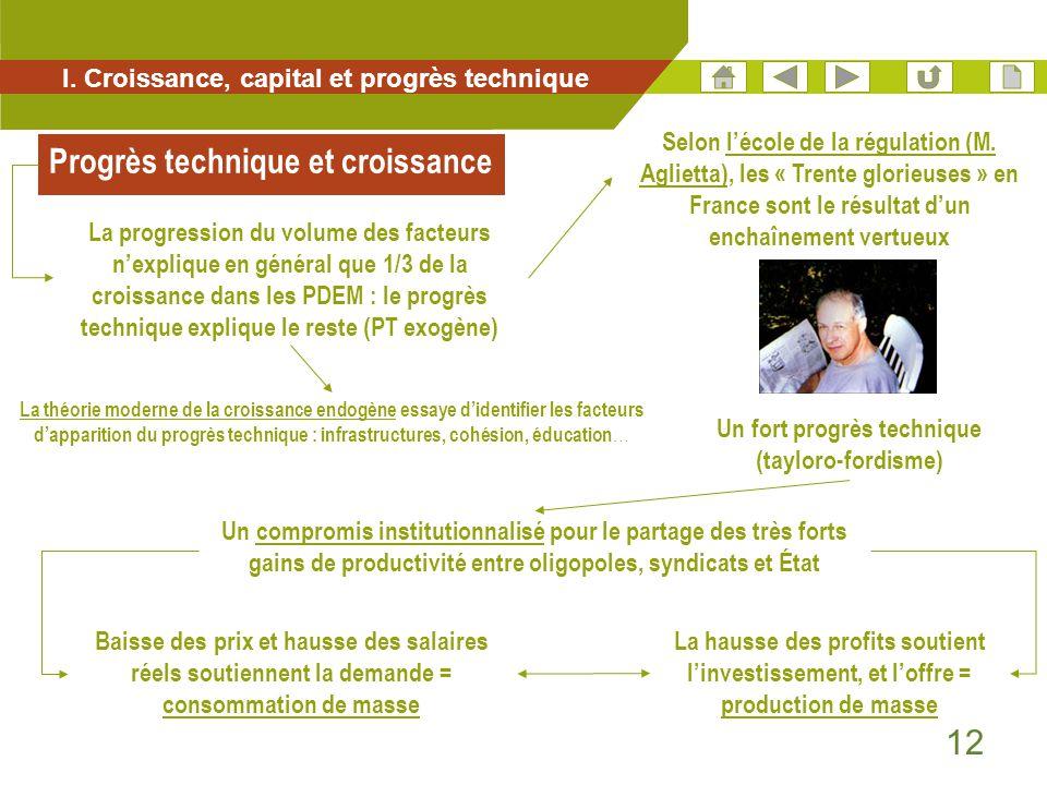 12 I. Croissance, capital et progrès technique Progrès technique et croissance Un compromis institutionnalisé pour le partage des très forts gains de