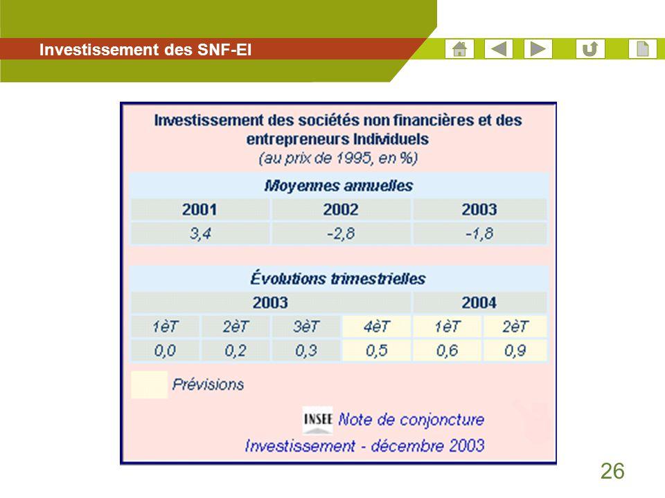 26 Investissement des SNF-EI