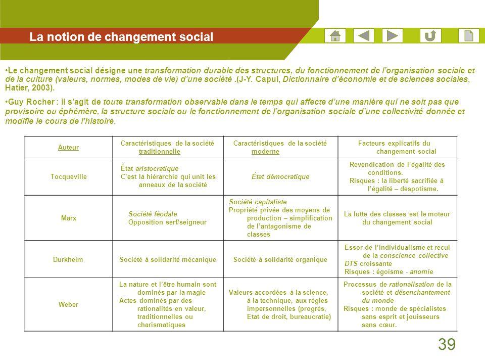 39 La notion de changement social Auteur Caractéristiques de la société traditionnelle Caractéristiques de la société moderne Facteurs explicatifs du