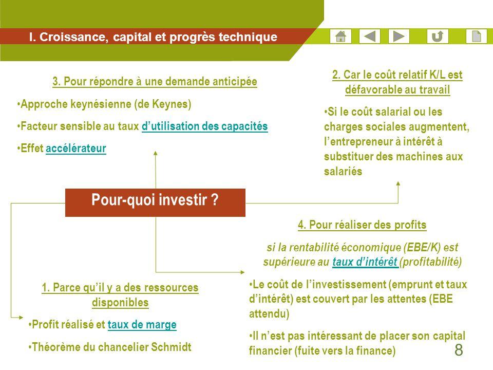 8 I. Croissance, capital et progrès technique 3. Pour répondre à une demande anticipée • Approche keynésienne (de Keynes) • Facteur sensible au taux d