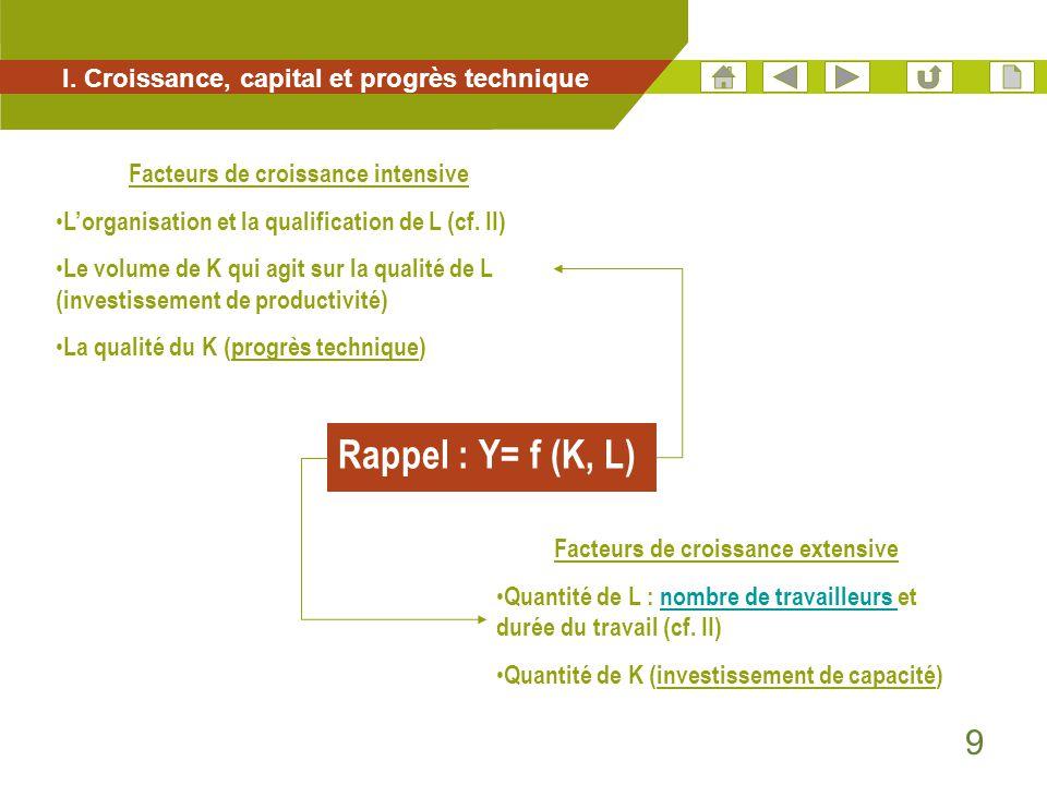 9 I. Croissance, capital et progrès technique Facteurs de croissance intensive • L'organisation et la qualification de L (cf. II) • Le volume de K qui