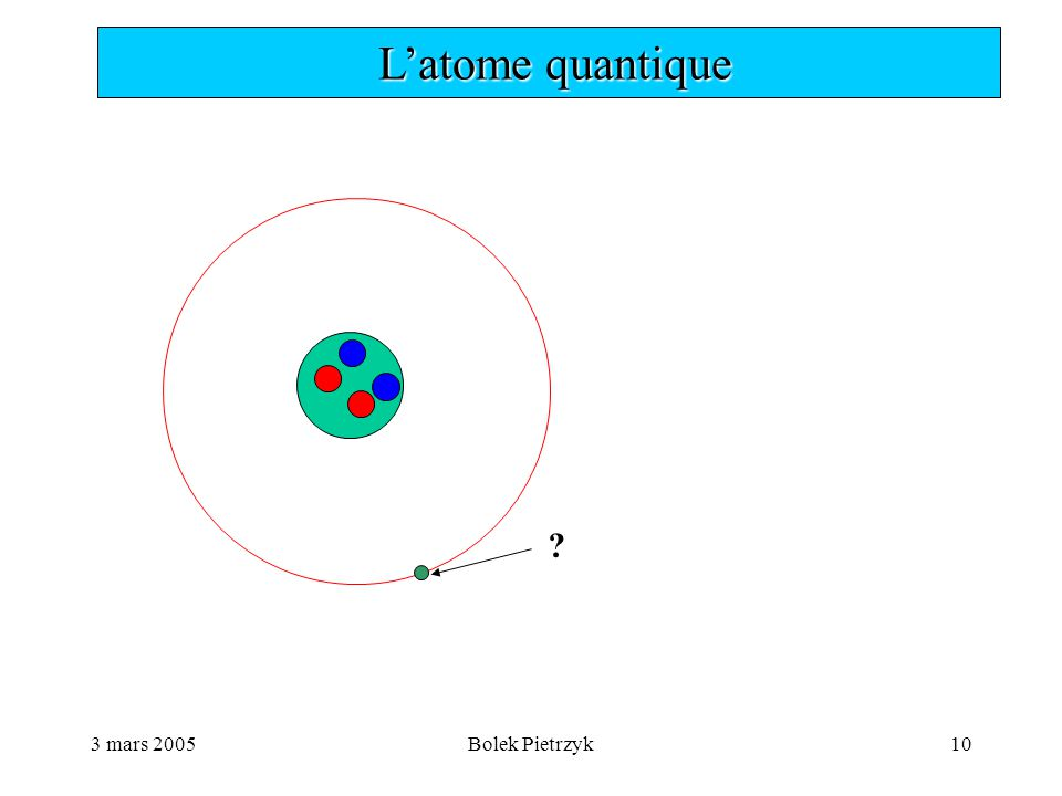 3 mars 2005Bolek Pietrzyk10  L'atome quantique ?