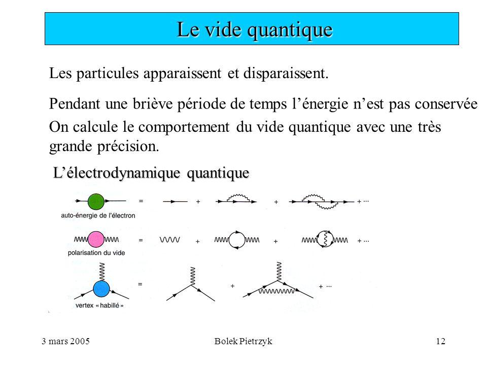3 mars 2005Bolek Pietrzyk12  Le vide quantique L'électrodynamique quantique Les particules apparaissent et disparaissent.