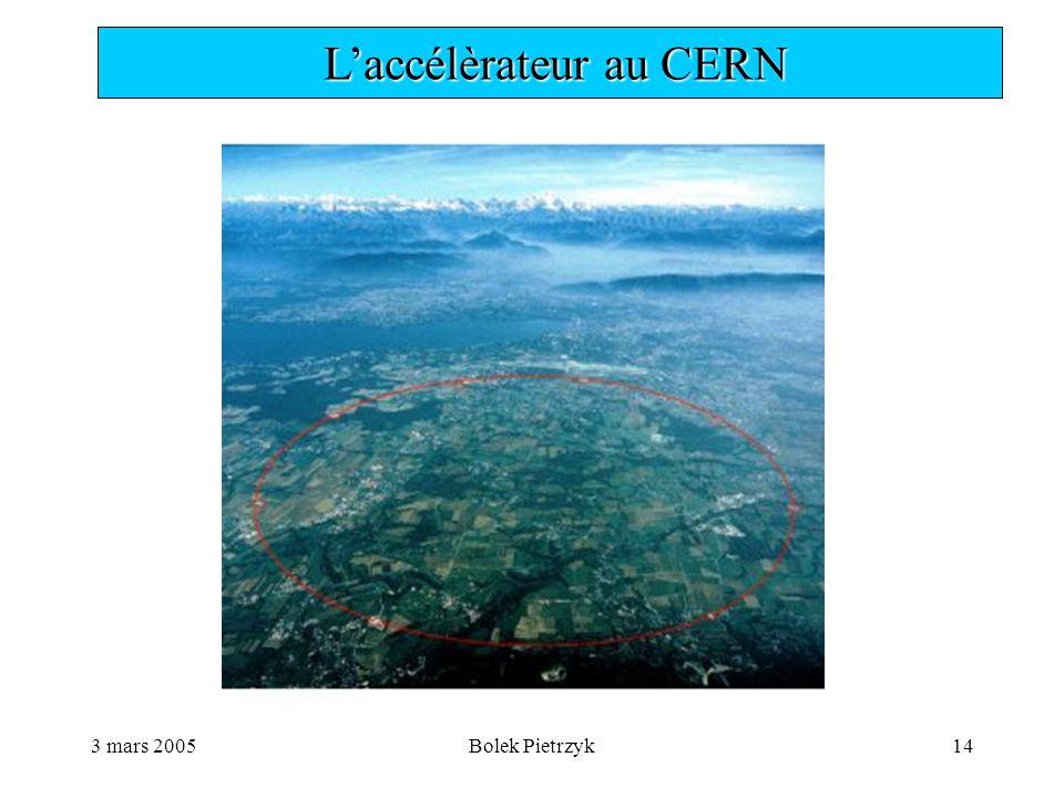 3 mars 2005Bolek Pietrzyk14  L'accélèrateur au CERN