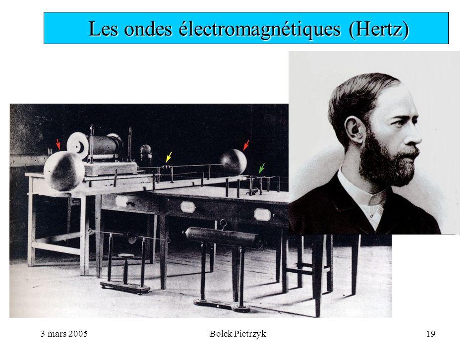 3 mars 2005Bolek Pietrzyk19  Les ondes électromagnétiques (Hertz)