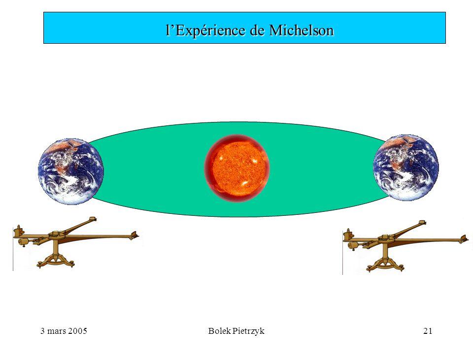 3 mars 2005Bolek Pietrzyk21  l'Expérience de Michelson