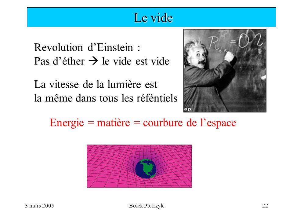 3 mars 2005Bolek Pietrzyk22  Le vide Revolution d'Einstein : Pas d'éther  le vide est vide La vitesse de la lumière est la même dans tous les réféntiels Energie = matière = courbure de l'espace