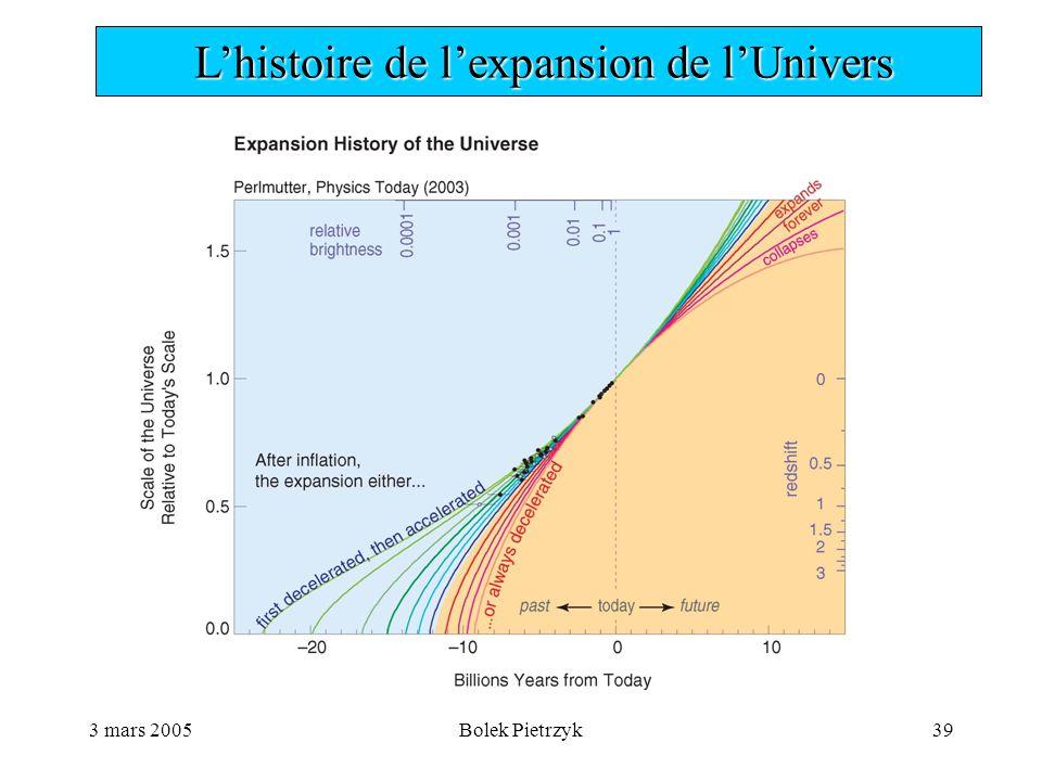 3 mars 2005Bolek Pietrzyk39  L'histoire de l'expansion de l'Univers