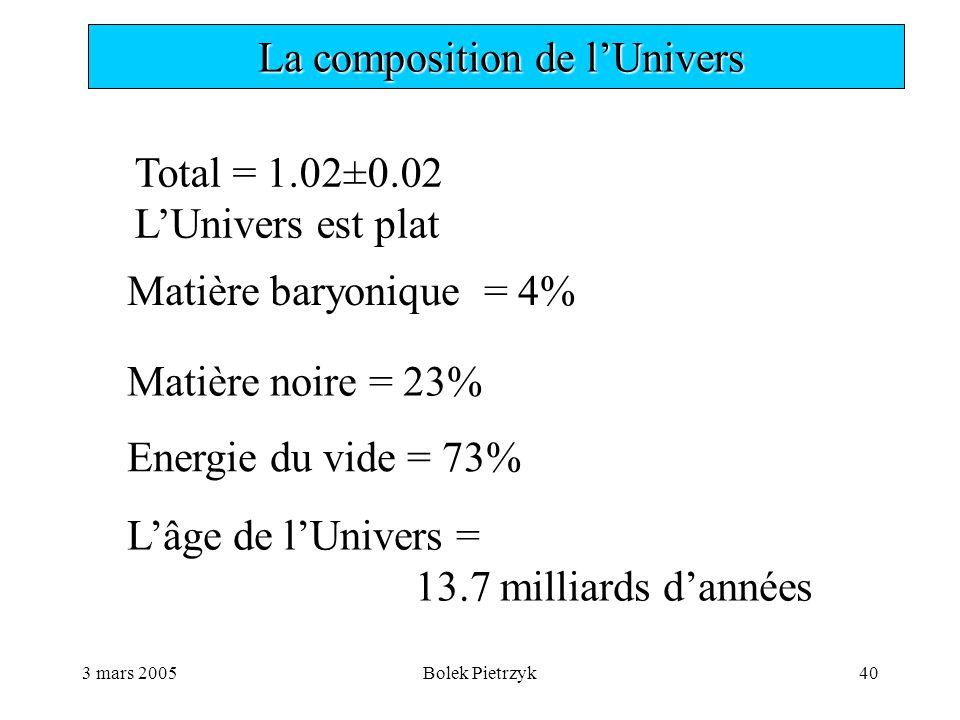 3 mars 2005Bolek Pietrzyk40  La composition de l'Univers Total = 1.02±0.02 L'Univers est plat Matière baryonique = 4% Matière noire = 23% Energie du vide = 73% L'âge de l'Univers = 13.7 milliards d'années