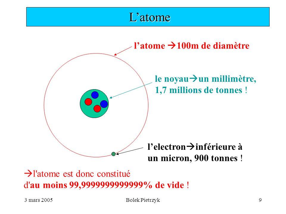 3 mars 2005Bolek Pietrzyk9  L'atome l'atome  100m de diamètre le noyau  un millimètre, 1,7 millions de tonnes .