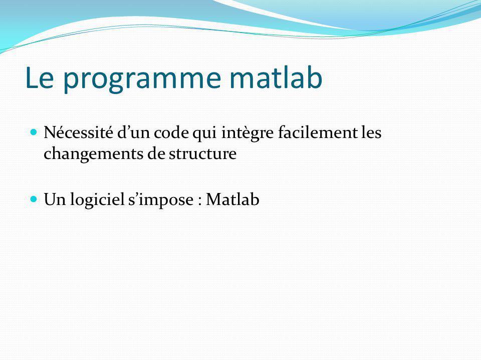 Le programme matlab  Nécessité d'un code qui intègre facilement les changements de structure  Un logiciel s'impose : Matlab