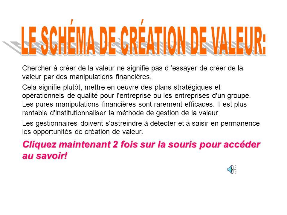Développé par le Dr.Jacques Saint-Pierre, ce Schéma est la pierre angulaire des cours SPF I et II et permet aux étudiantes et aux étudiants de posséde