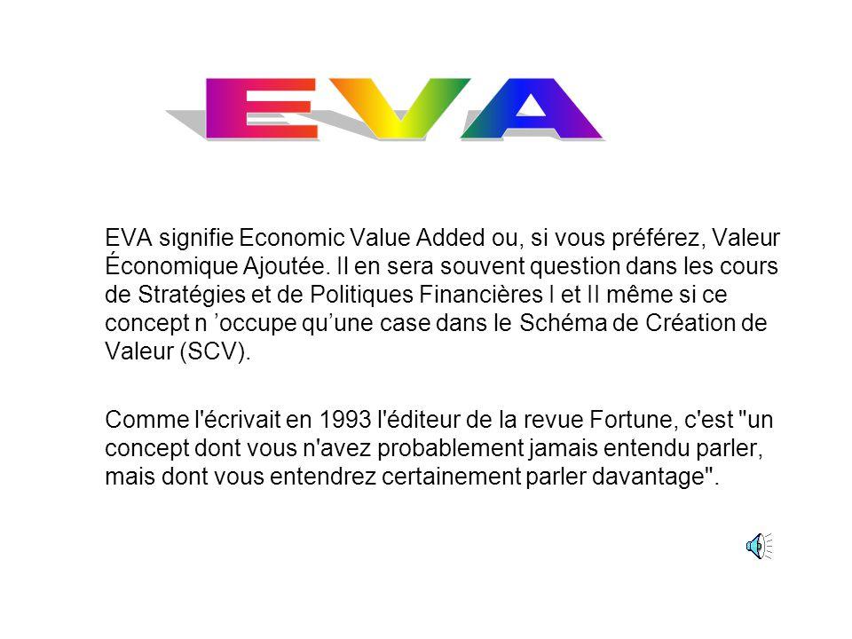Schéma de création de valeur (SCV) Dr Jacques Saint-Pierre