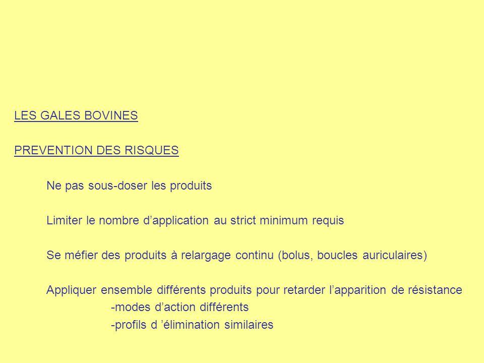 LES GALES BOVINES PREVENTION DES RISQUES Ne pas sous-doser les produits Limiter le nombre d'application au strict minimum requis Se méfier des produit