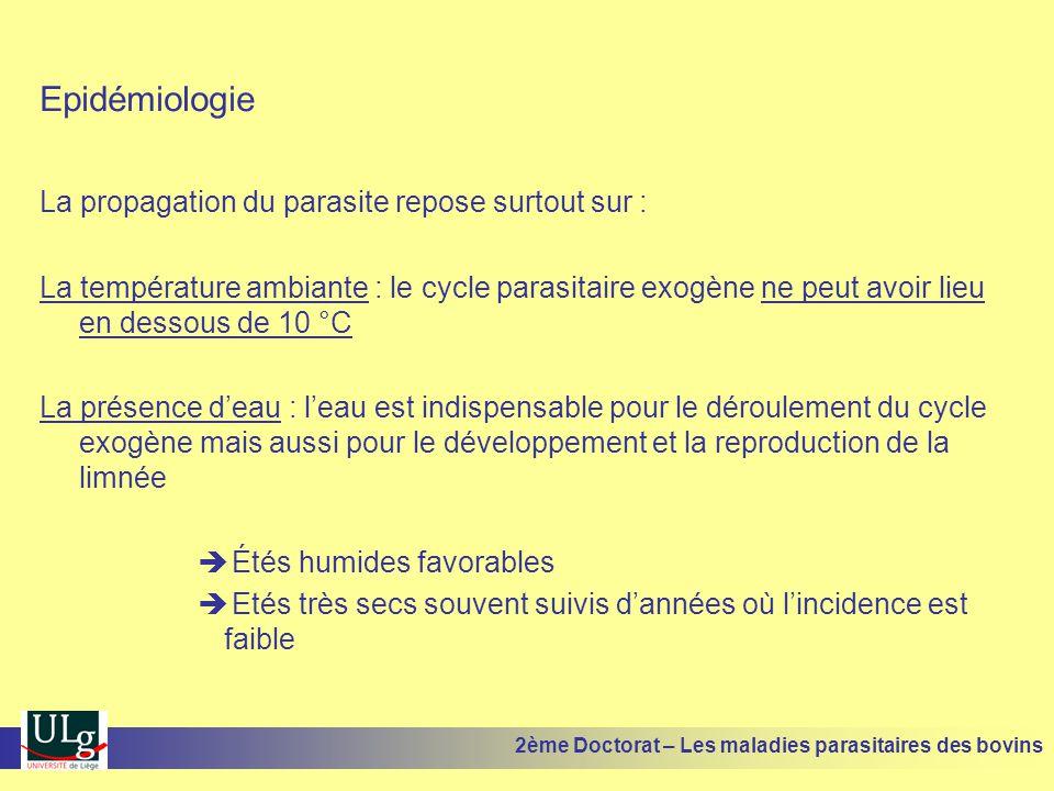 Epidémiologie La propagation du parasite repose surtout sur : La température ambiante : le cycle parasitaire exogène ne peut avoir lieu en dessous de