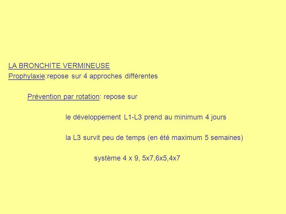 LA BRONCHITE VERMINEUSE Prophylaxie:repose sur 4 approches différentes Prévention par rotation: repose sur le développement L1-L3 prend au minimum 4 j