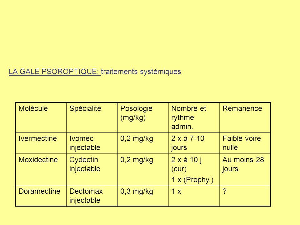 LA GALE PSOROPTIQUE: traitements systémiques MoléculeSpécialitéPosologie (mg/kg) Nombre et rythme admin. Rémanence IvermectineIvomec injectable 0,2 mg