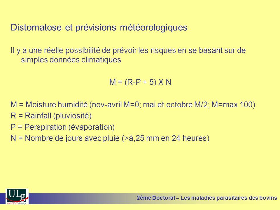 Distomatose et prévisions météorologiques Il y a une réelle possibilité de prévoir les risques en se basant sur de simples données climatiques M = (R-