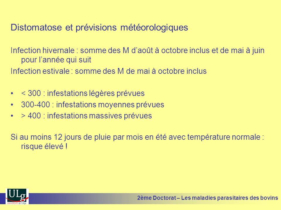 Distomatose et prévisions météorologiques Infection hivernale : somme des M d'août à octobre inclus et de mai à juin pour l'année qui suit Infection e